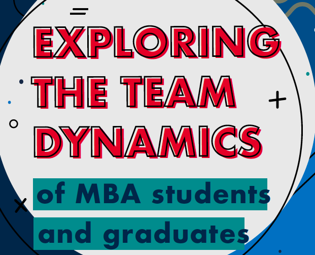 AMBA Research - Exploring The Team Dynamics of MBA students and graduates